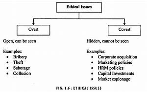 nursing ethical issues topics