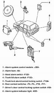 1999 Gl Jetta Alarm Will Not Let Car Be Started    Able To