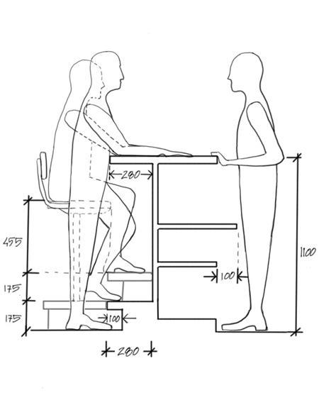 Bar Dimensions by Archipaedia Anthropometrics