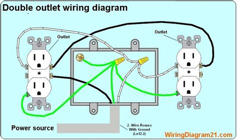Four Box Wiring by Outlet Box Wiring Diagram In The Middle Of A Run In