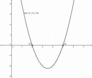 Nullstellen Berechnen Ausklammern : einf hrung in die differentialrechnung lernpfad ~ Themetempest.com Abrechnung