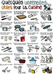 Quelques Ustensiles Utiles Pour La Cuisine Une Liste