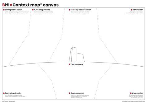 context map wat gebeurt er  de wereld om jou heen