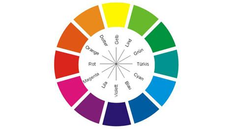 Harmonische Farbkombinationen  Gvb Hausinfo