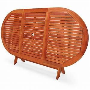 Table Jardin Bois Pliante : table jardin pliante jardin et patio ~ Teatrodelosmanantiales.com Idées de Décoration