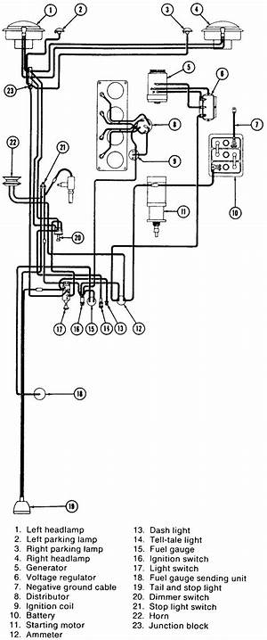1950 Willys Wiring Diagram 25841 Netsonda Es