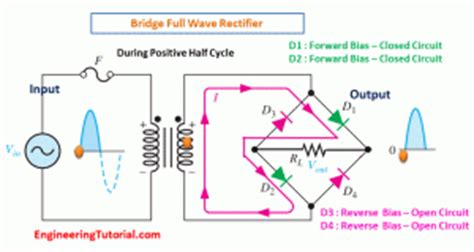 Full Wave Bridge Rectifier Operation Engineering Tutorial