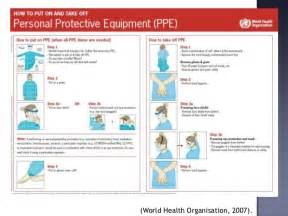 The Order of Donning PPE Personal Protective Equipment