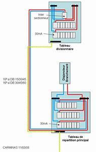 Schema Cablage Tableau Electrique Maison : schema cablage tableau electrique maison ~ Dailycaller-alerts.com Idées de Décoration