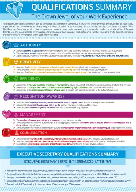 qualifications summary resume examples how to write a qualifications summary resume genius