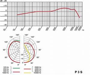 Sennheiser Headphone Wiring Diagram