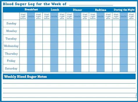 Printable Blood Sugar Log | T1 Everyday Magic