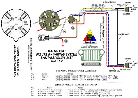 All 6 Part Rotory Way Switch Wiring Diagram by Trailer 1 4ton Willys Bantam Part Colours Colors