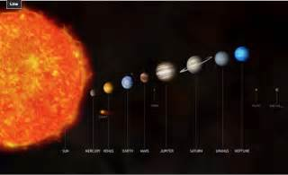 2016 New Planet in Our Solar System