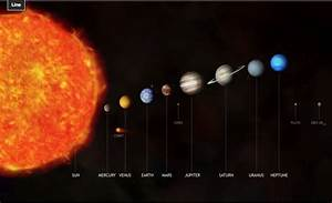 Kid News: A New Planet in Our Solar System? – The Aviator
