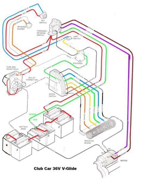 Wiring Diagram For 1992 Club Car 36 Volt Golf Cart by Wiring Diagram 36 Volts Club Car Factory Camizu Org