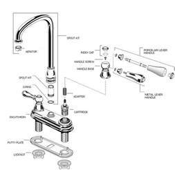moen kitchen faucet repair manual 1000 ideas about kitchen faucet repair on faucet repair plumbing and leaking toilet