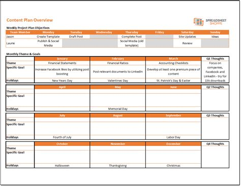 content strategy template content calendar and plan template spreadsheetshoppe