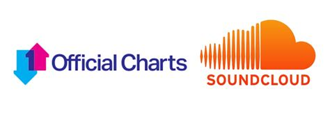 Soundcloud Plays Will Count Towards Official Charts