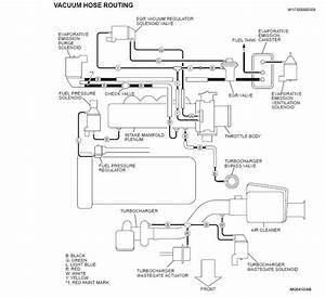 Vacuum Line Routing - Evolutionm