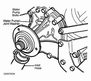 1989 Land Rover Range Rover Serpentine Belt Routing And