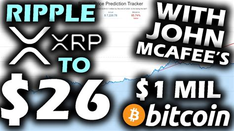 In this summary of bitcoin price predictions, we have seen a huge variety and range: Ripple XRP Chart SHOCKINGLY SHOWS $26 with John McAfee ...
