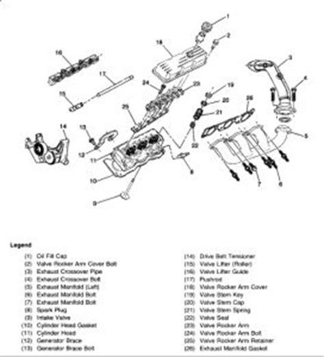 automotive repair manual 1995 oldsmobile 88 head up display 1988 oldsmobile delta 88 needs head gasket 1988