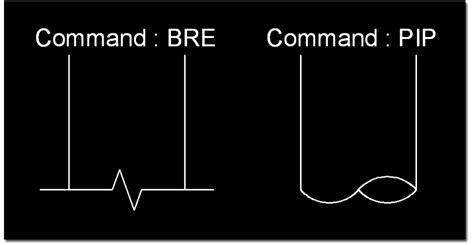 Cad Lisp And Tips Lisp Break Line And Pipe End