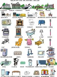 English vocabulary my house