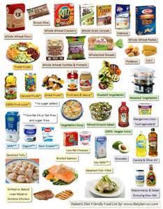 diabetic-diet-food-list Diabetic Diet