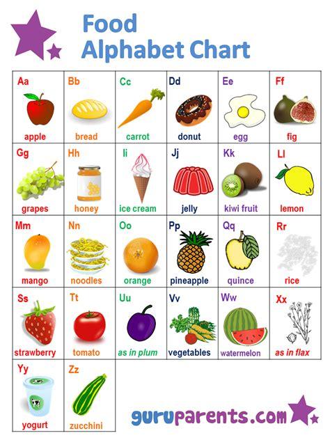 cuisine abc abc charts by theme guruparents