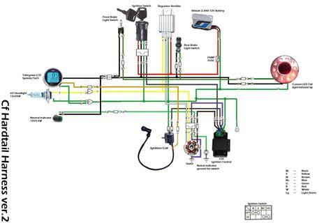 Honda 250sx Wiring Diagram by Atc Wiring Diagrams Diagrams Catalogue