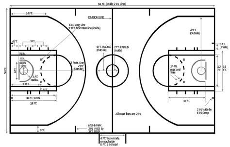 basketball measurements how to make a basketball court diagram basketball court diagram and basketball