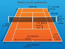 Tennis court dimensions and net height size. Metric Stock Illustrations - 1,248 Metric Stock ...