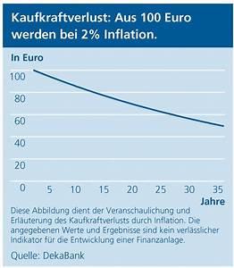 Folgen Der Inflation : wissenswertes inflation ~ A.2002-acura-tl-radio.info Haus und Dekorationen