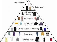 A Healthy, Balanced Wardrobe SeamBLiSS