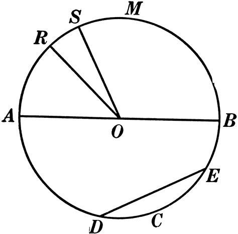 chords diameters  radii   circle clipart