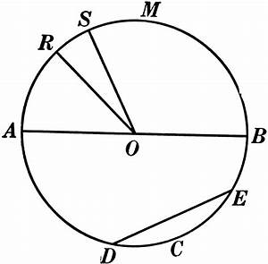 Chords  Diameters  And Radii Of A Circle