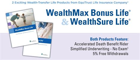 Please log in to view this content. Insurance Company: Equitrust Life Insurance Company