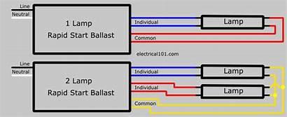 Wiring Ballast Diagram Lamps Lamp Fluorescent Rapid