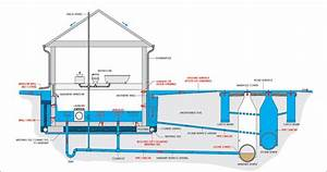 How To Prevent Basement Flooding  U2013 City Of Toronto