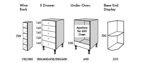 Kitchen Unit Measurements by Kitchen Unit Dimensions K2 Kitchens Interiors