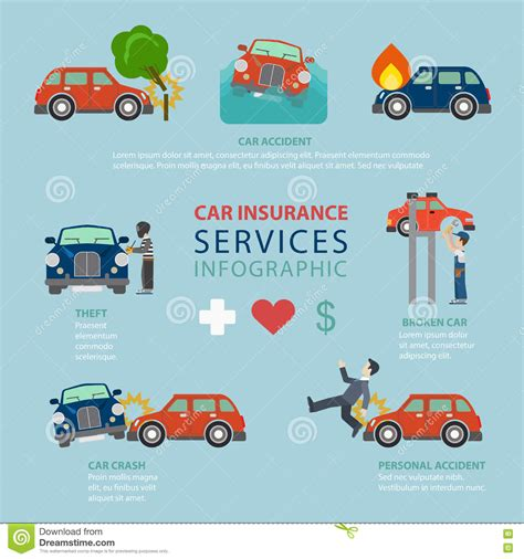 Car Insurance Service Flat Infographic