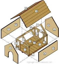 plans for building a house how to build a house metric page 2