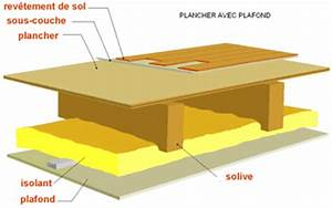 Isolation Phonique Plancher Bois Existant : isolation sonore d un plafond isolation france ~ Edinachiropracticcenter.com Idées de Décoration