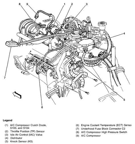 2006 Chevy V6 Engine Vacuum Diagram by I A 98 Chevy Blazer 4dr 4x4 With A V6 Engine I Am