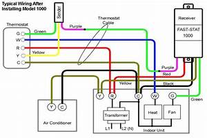 Diagram  A C Thermostat Wiring Diagram Full Version Hd