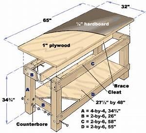 DIY: Building a Basic Workbench