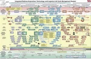 information overload regulus uk ltd With regulus document management system