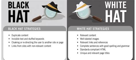 In House Customized White Hat Seo Solutions From Seo Vs Bad Best Seo Services Boost One Seo
